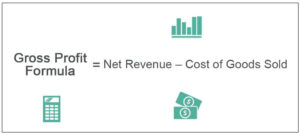 Gross Income = Gross Revenue – Cost of Goods Sold